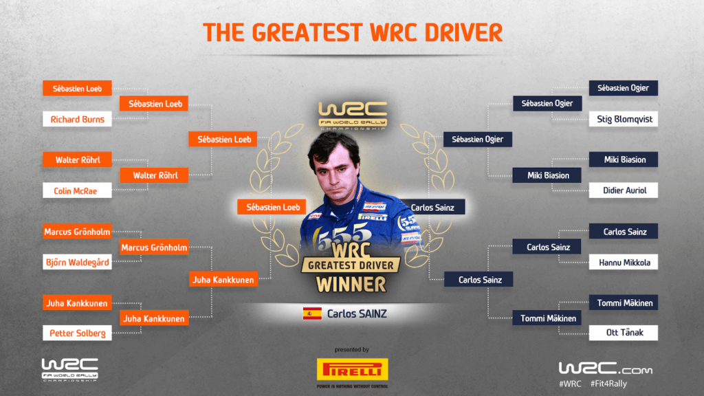 Greatest Driver Winner Bracket fee frz x