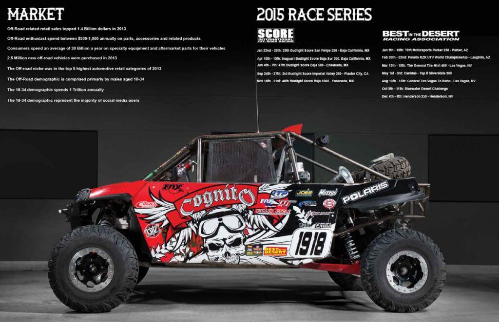 Cognito Motorsports Media Kit